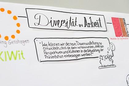 Live-Zeichnungen von Alix Einfeldt (Zeichenstube.de)